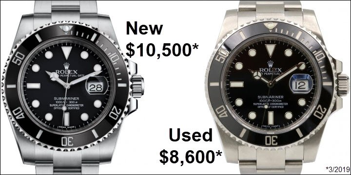 New vs Used Rolex Submariner Price Comparison Example