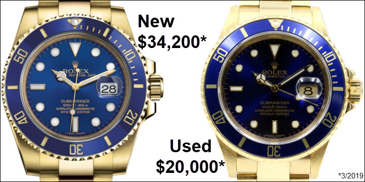 New vs Used Yellow Gold Rolex Submariner