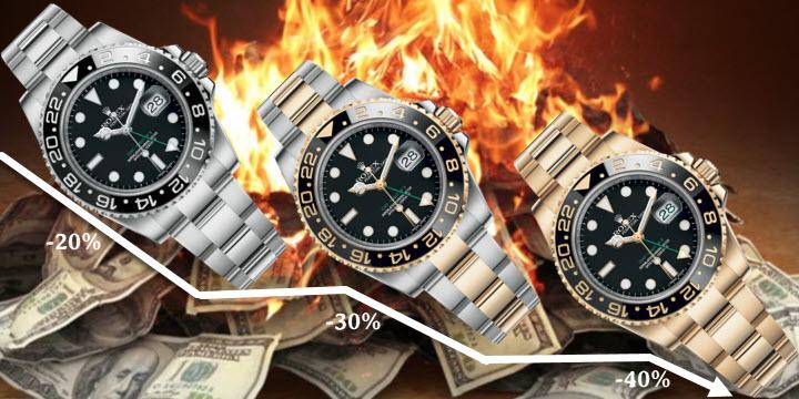Rolex Watch Average Depreciation by Material